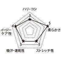 7039EW FOLKの生地グラフ